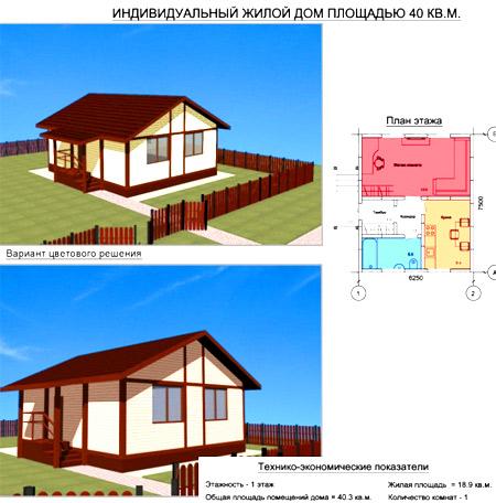 проект дом сип панель