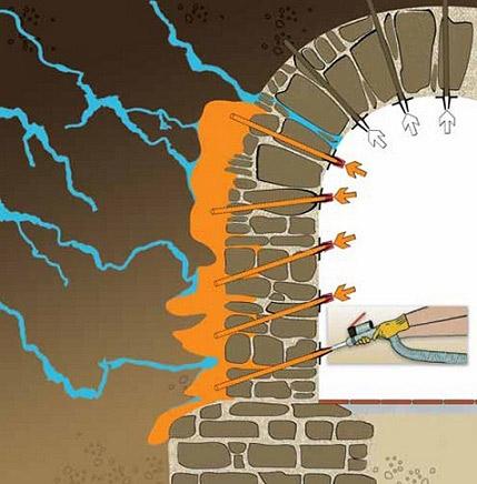 Инъекционная гидроизоляция фундамента
