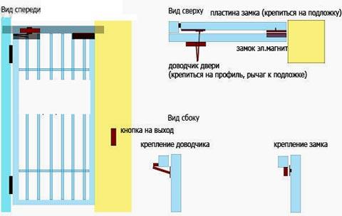 схема монтаж доводчика