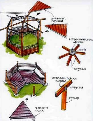 конструкция шестигранной беседки