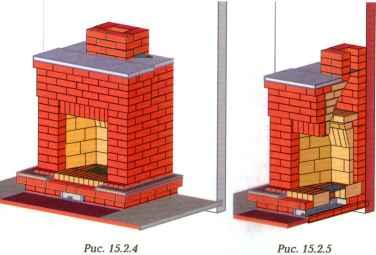 конструкция камина из кирпича