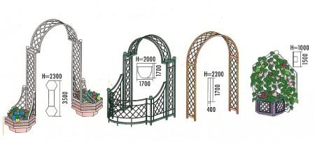 конструкции металлических пергол