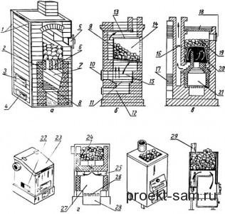 виды конструкций печей для бани