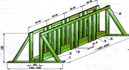 схема козлов для дров