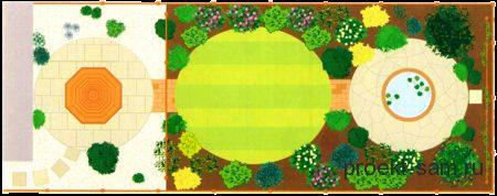 круговая планировка садового участка