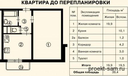 однокомнатная квартира в панельном доме до перепланировки