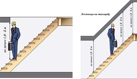ширина проема