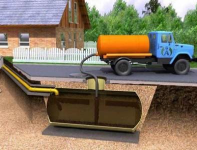очистка канализации машиной-ассенезитаром