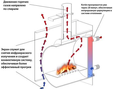предбанник металлическая печь