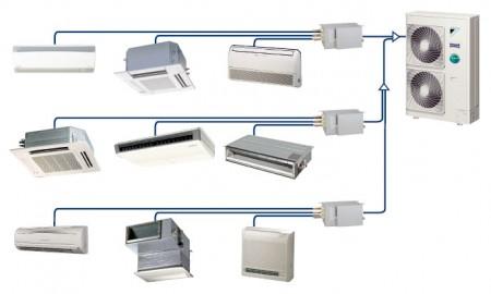 мультисплит система кондиционирования
