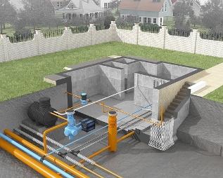 система водоотведения дома