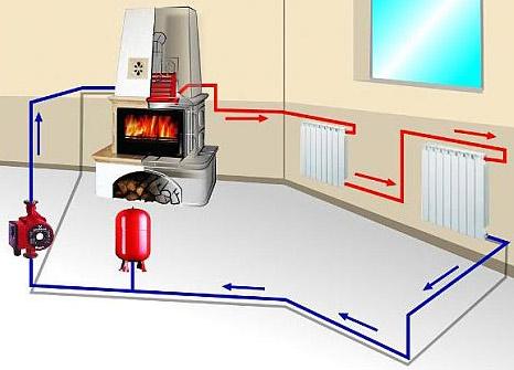 Схема работы насоса отопления