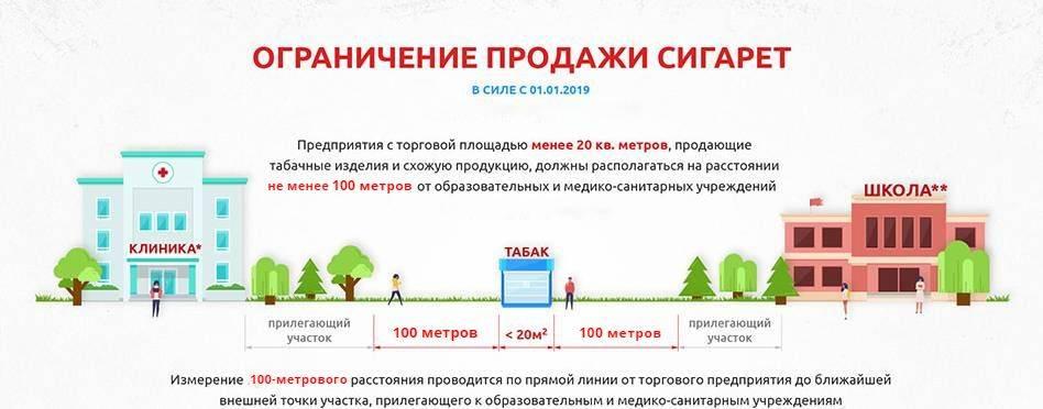 Расстояние для торговли табачными изделиями украина сигареты опт цена