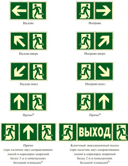 направление движения