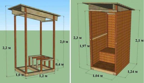 проект дачного туалета