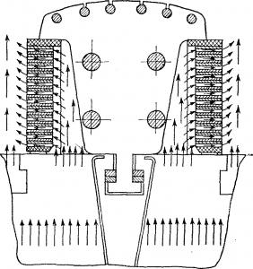 схема охлаждения генератора