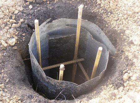 опалубка фундамент