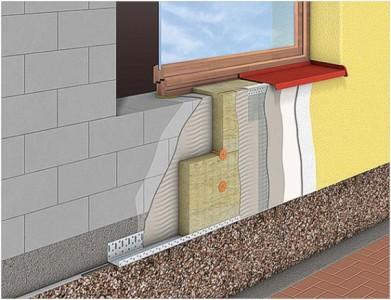 схема отделки фасада дома из газобетона