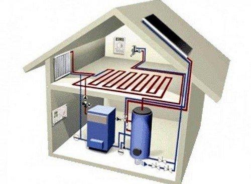 Проект отопительной системы в двухэтажном доме