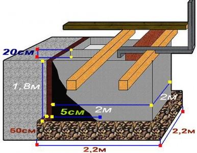 схема перекрытий погреба