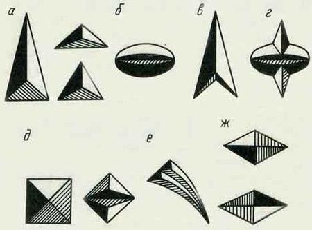фигура пирамида