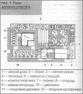 план расположения бани с летней кухней и теплицей