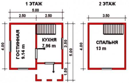 планировка дачного домика 4 на 5