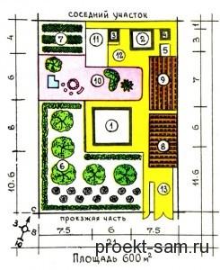 план земельного участка 6 соток