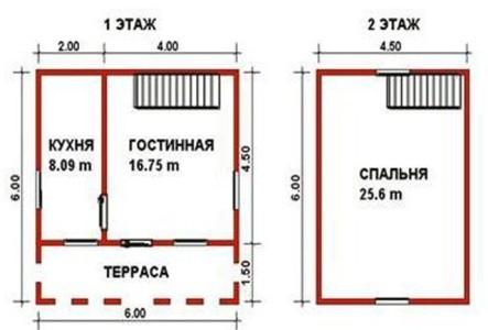 план дачного дома 6х6 из бруса