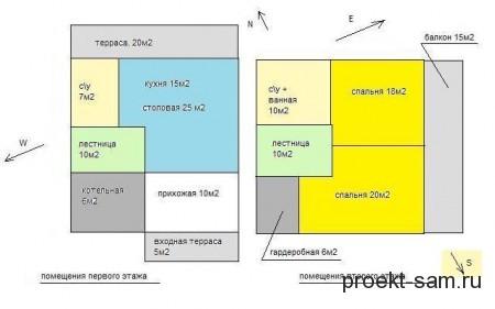 план двухэтажного двухкомнатного дома