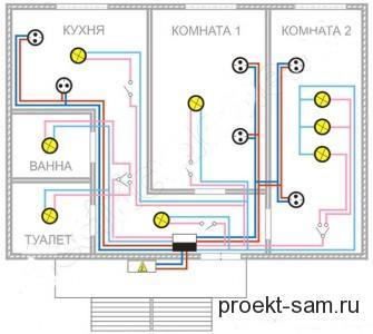 план двухкомнатного дома