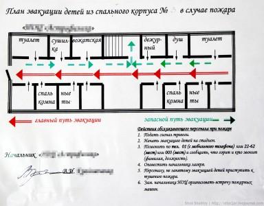 образец плана эвакуации людей при пожаре