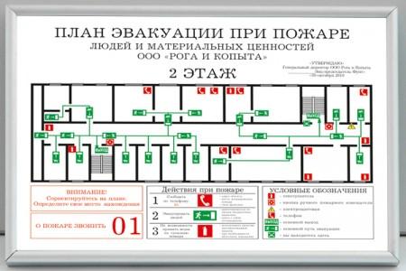 план эвакуации людей при пожаре