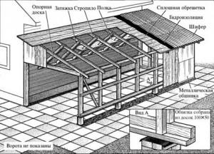 чертеж пристройки гаража