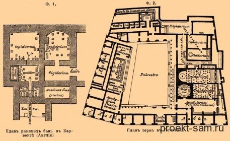 планировка римской бани