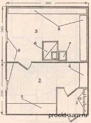 чертеж небольшой русской бани
