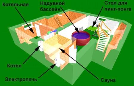 план сауны в подвале