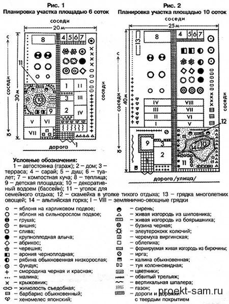 план дачного участка 6 и 10 соток