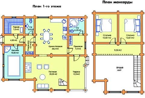 план дом баня