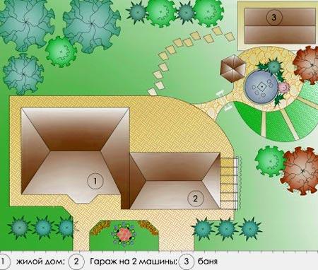 план участок дом баня