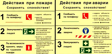 текстовая часть план эвакуации