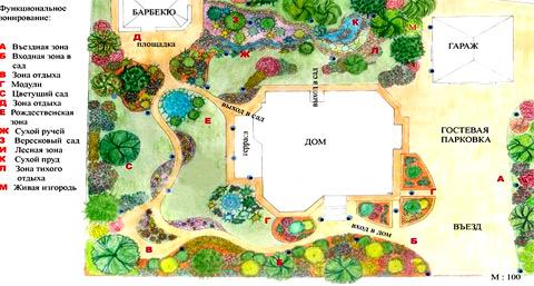 планировка ландшафтный дизайн