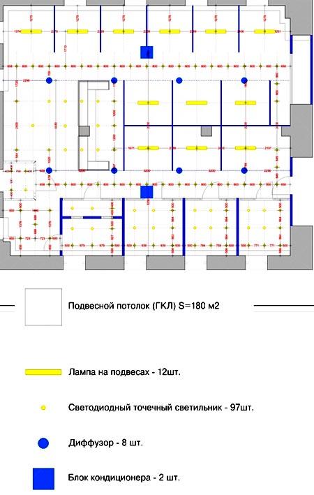 планировка освещения на потолке
