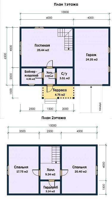 планировка щитовой дом