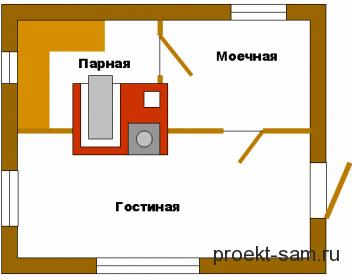 план бани с печкой каменкой