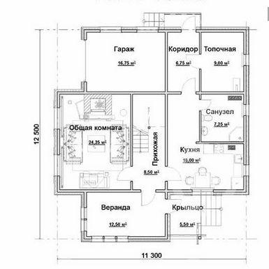планировка дома с гаражом и мансардой