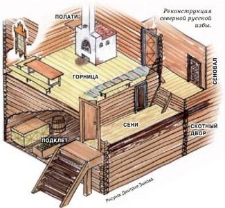планировка дома с русской печкой
