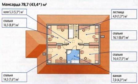 планировка прямоугольного дома