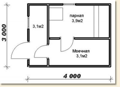 планировка сауны 3х4