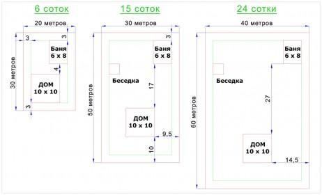 планировка участка 6, 15, 24 соток